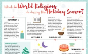 A World Religion Holiday Season Calendar [Infographic]
