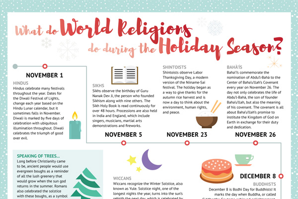 A World Religion Holiday Season Calendar Infographic World