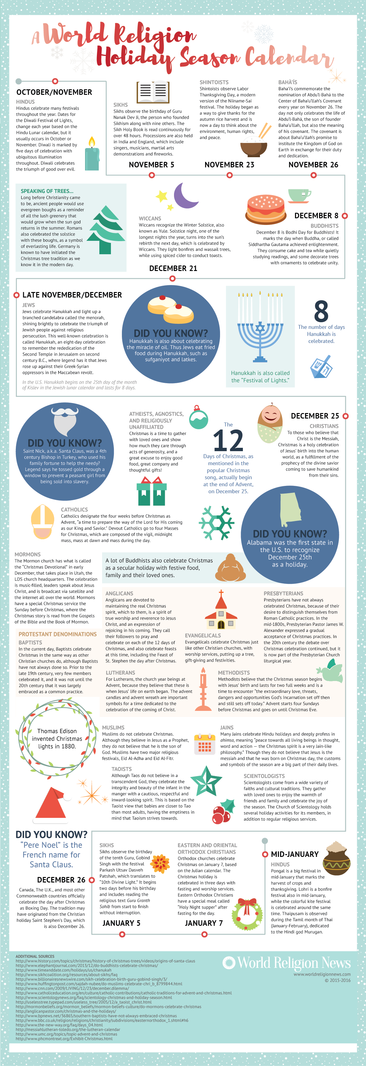 What Do World Religions Do During the Holiday Season? [Infographic]