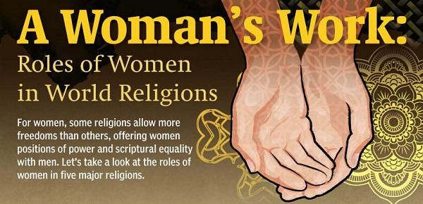 women role in christianity and islam Holistic discipleship views women as more than the stage of life they're in.