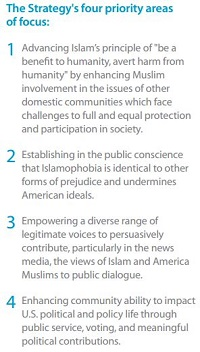 Strategy to Confront Islamophobia -Four Priority Areas of Focus