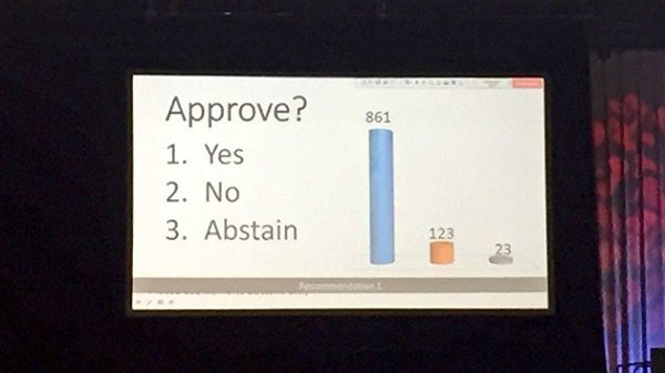 PCA's racial apology vote passed 861 to 123.
