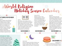 How Religions Celebrate Christmas, Hanukkah, and the Holidays