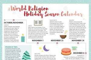 world_religion_news_winter_holidays_infographic2016_thumb