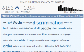 Twitter Explodes at 6,200 Mentions per Hour Over President Trump's Leaked Religious Freedom Order