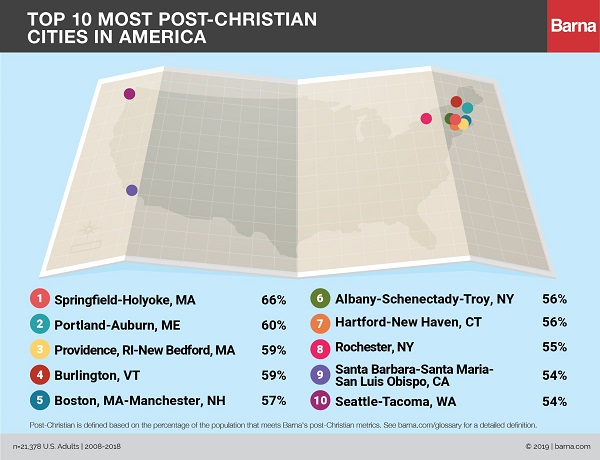 Most Post-Christian Cities in the United States